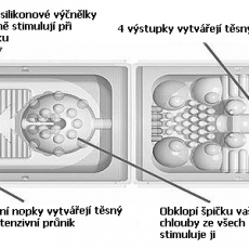 tenga-flip-hole-honitko-vnitrni-struktura