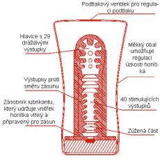 tenga-soft-tube-vnitrni-struktura